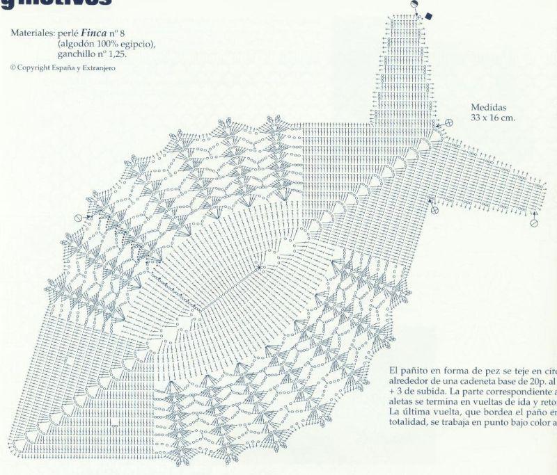 [modelo_001_grafico_01.jpg]