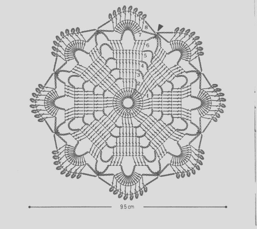 Crochet Doily Patterns Free For Beginners : DOILY PATTERNS TO CROCHET ? Crochet For Beginners