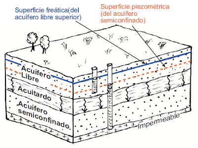 external image acuiferos3.png