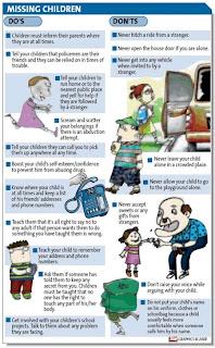 Panduan menjaga anak-anak