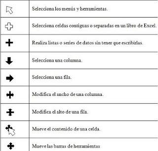 formas de utilizar el word form: