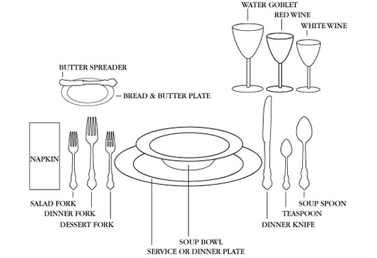 Dining Etiquette How to use your silverware and dinnerware : FormalDinnerSetting from dining-etiquette-08.blogspot.com size 550 x 377 jpeg 27kB