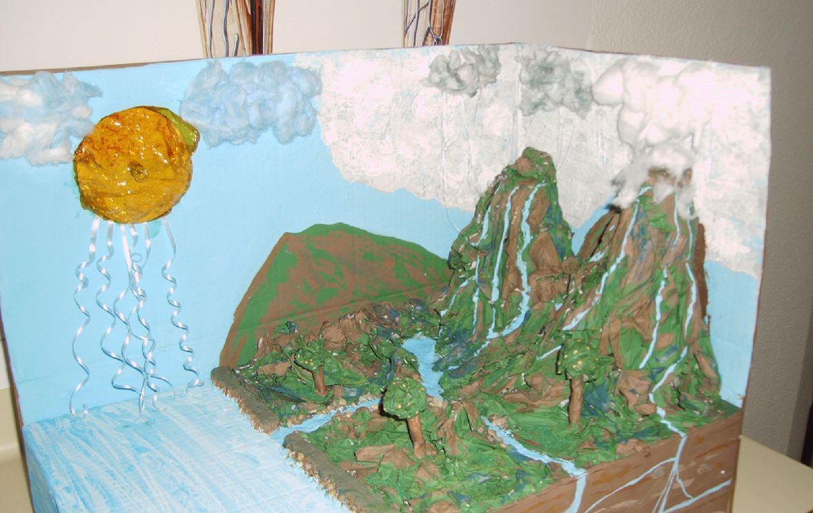 Proyecto ARCE. IES Sierra Luna: Ciclo del agua, maquetas.