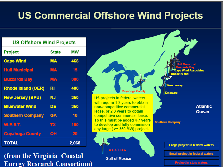 Newenergynews Quick News 4 29 A Go For U S Offshore