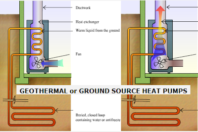 train heat pump - HVAC-Talk: Heating, Air  Refrigeration Discussion