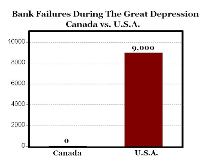 essay great depression canada