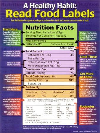 Worksheet Reading Food Labels Worksheet qued up reading food labels monday october 17 2011