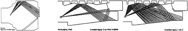 AMPHITHEATER, 'OTE', ATHENS (ACOUSTICS), 1986