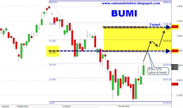 BUMI.png (973×577)