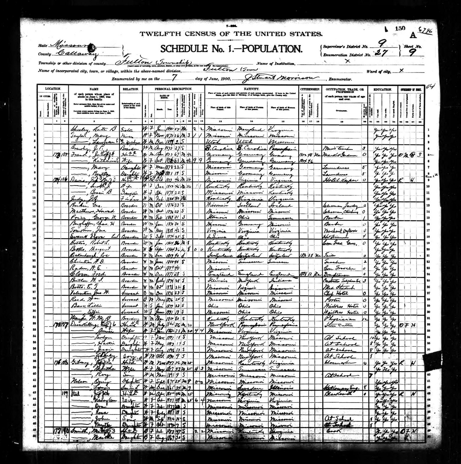 [Jacob+Frank+1900+Census.x]
