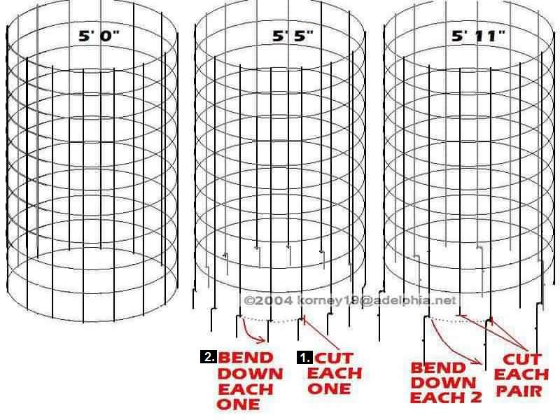 Mr Tomato King: How to make USA style Tomato Cages