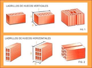 Frank jason valero villano materiales de construccion - Tipos de ladrillos huecos ...