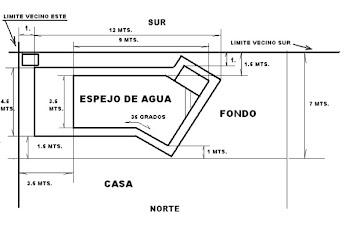 Piletas chicco construccion de piletas de natacion chicco for Planos de piletas de material