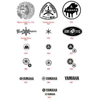 Yamaha logo design