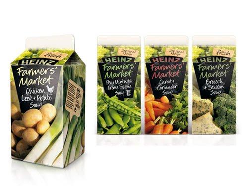 Heinz Farmers' Market
