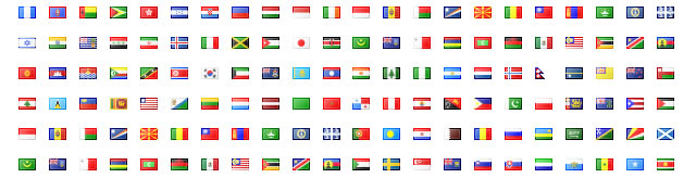 Country Flag Icon Sets