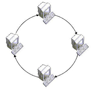 puter Setup Diagram moreover Mesh  work moreover Uniteight blogspot also 1448075 further Smart Bus Sbus Technology. on mesh network topology star