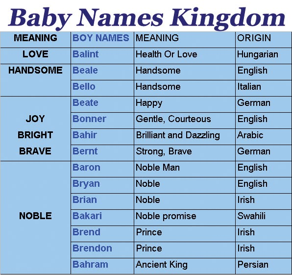 Baby Boy Names That Start With K | PkHowto