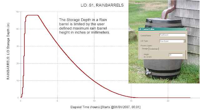 LID_RB_1.png?width=640