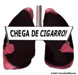 Codificação de fumagem de SPb