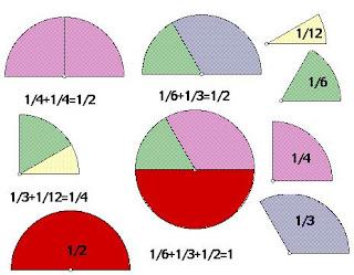 ... Of Decimal To Fractions Assignment Help | Math Homework Help