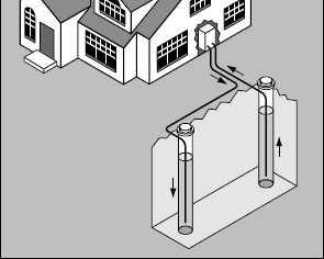 GHP geothermal heat pump Open-Loop System