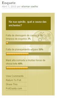 imagem retirada do blog de Eliomar Coelho, quadro do PSOL