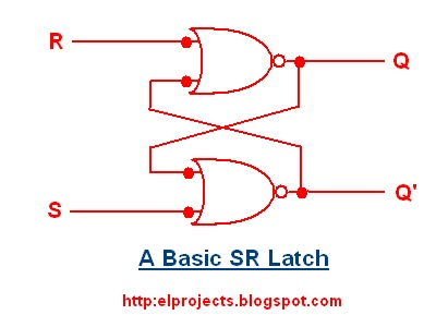 BASIC RS LATCH