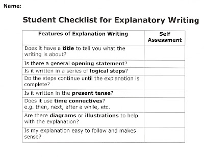 Explanatory essay anchor chart