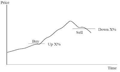 short term trading strategies pdf