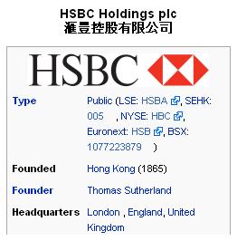 HSBC Lay off Job Cut