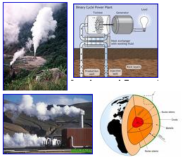 Geothermal Energy Stocks Funds