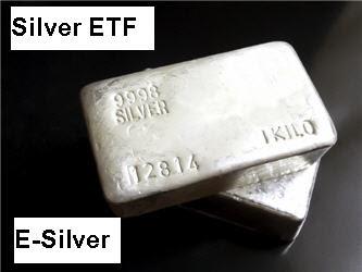 Silver ETF E-Silver
