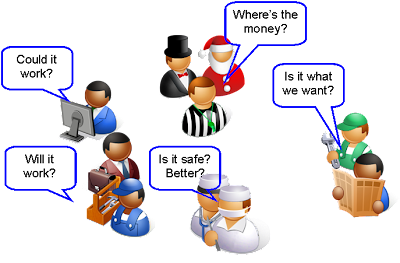 Who you should involve - Public, Clinicians, Management, Data, Father Christmas