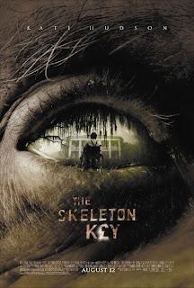 Der verbotene Schlüssel