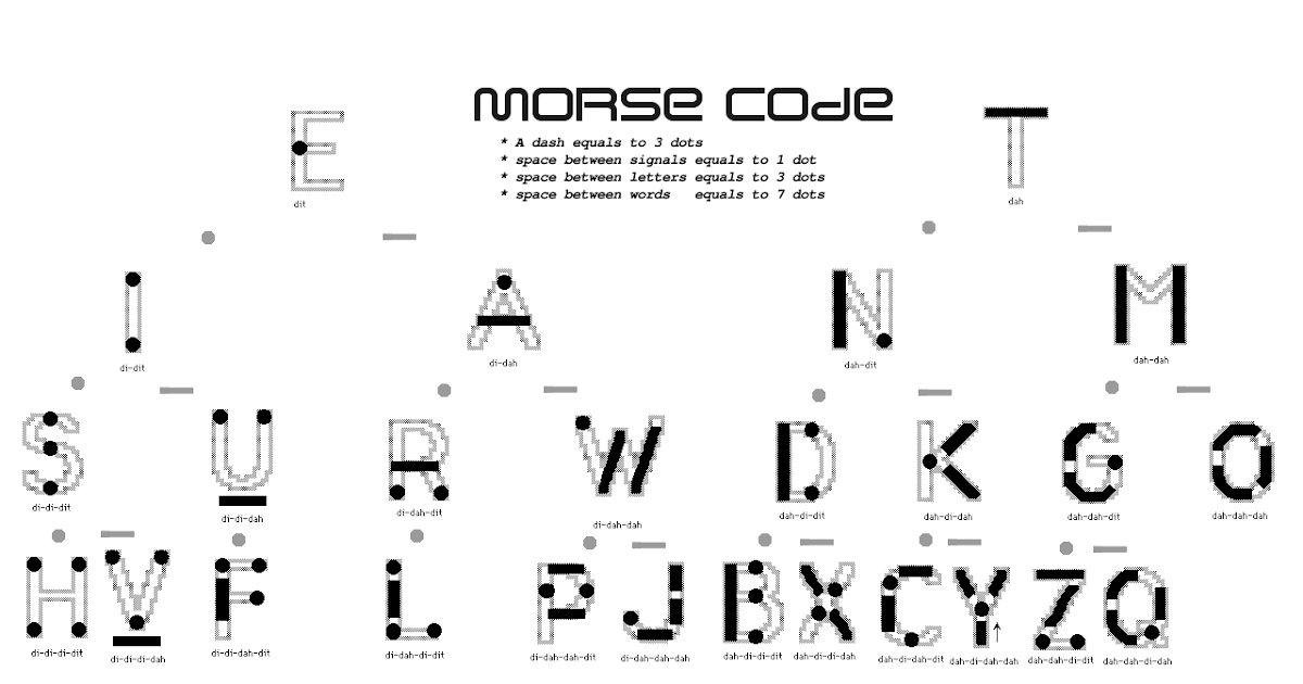 This is a photo of Peaceful Printable Morse Code Chart