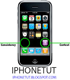 Iphone Tutorials