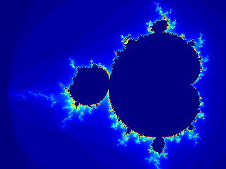 Mandelbrot set with z0=0.2+0.2i