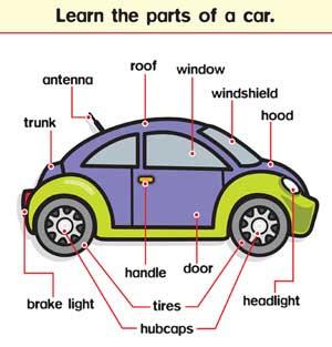 car lights led