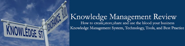 Knowledge Management Review