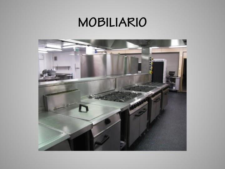 Dise o de restaurantes cocinas industriales ginna d az for Diseno de cocinas industriales
