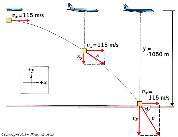 Solving Projectile Motion Problems