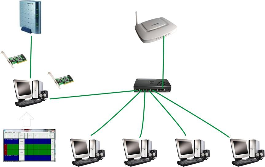 conexiones+de+internet (image)