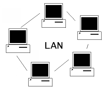 Increase Download Speed Of Your Lan Get on diagram for networking