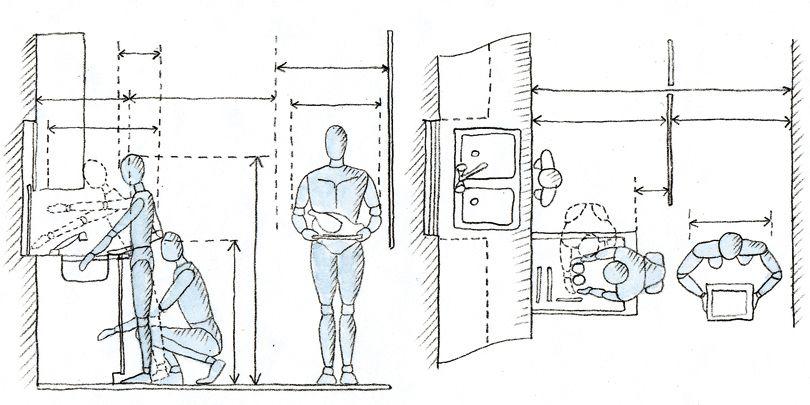 1 a o arquitectura usach 2010 laboratorio i ergonom a for Arquitectura ergonomica