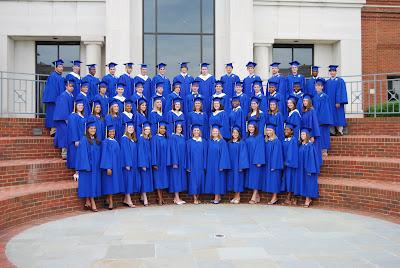Congratulations Class of 2008 1