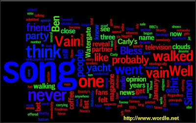 Carly Wordle.net Cloud