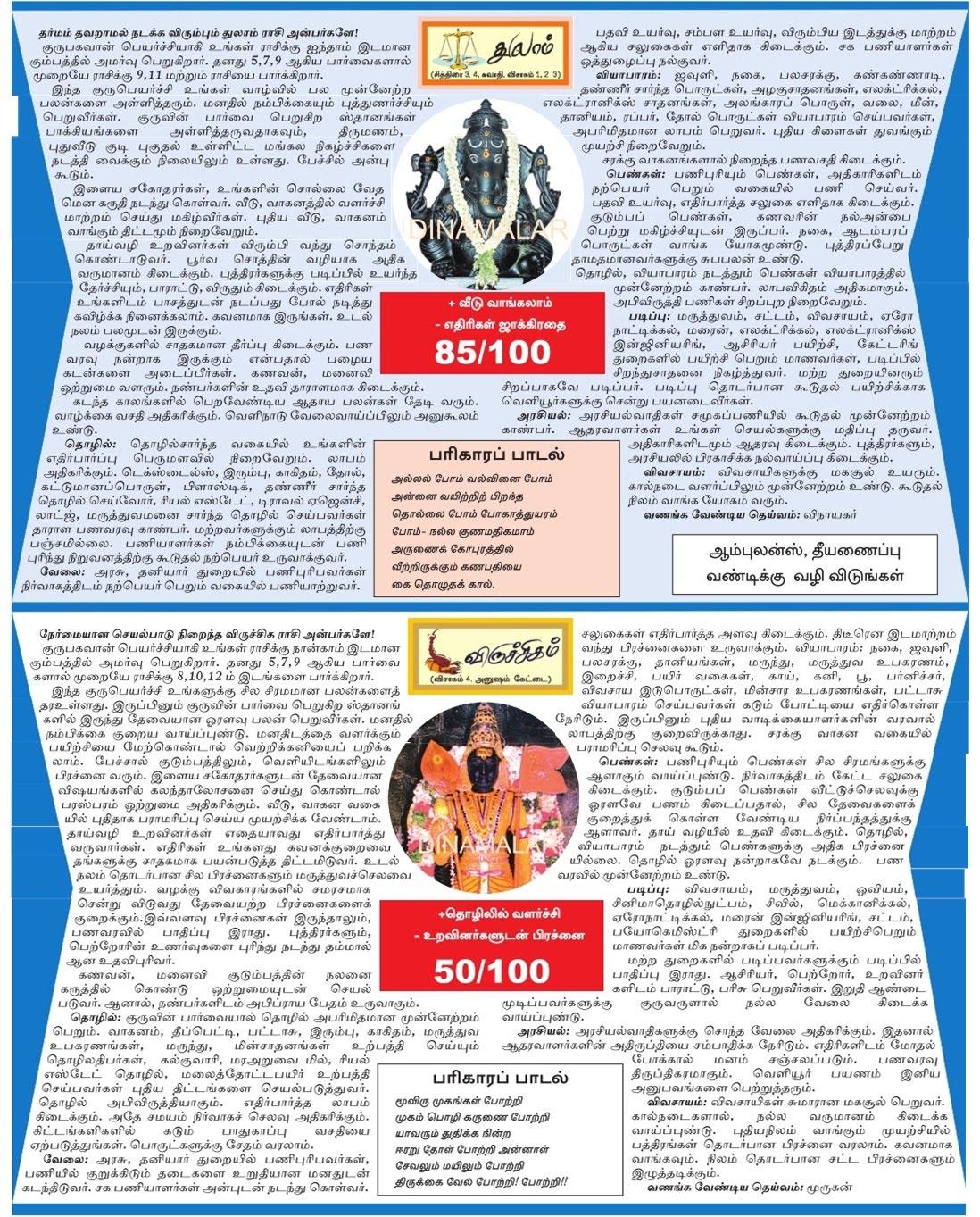 jpeg, Guru Peyarchi Raasi Palan for Thulaam Raasi to Meenam Raasi