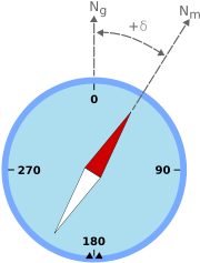 how to use johnson magnetic angle locator