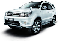 Dealer Toyota Kerawang